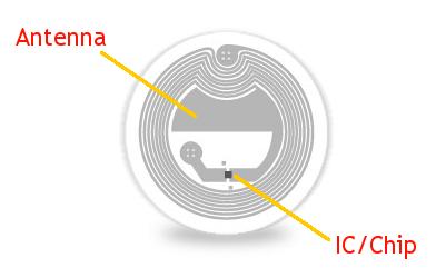 About NFC · Ubitap NFC